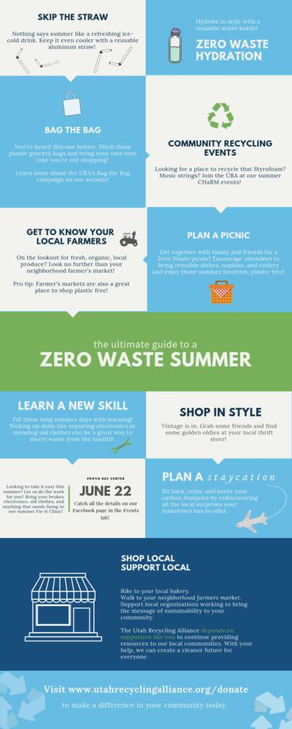 Zero Waste Summer Tips